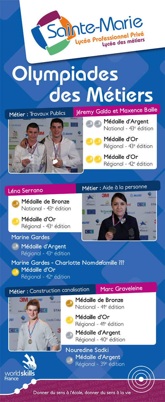 Olympiades_historique